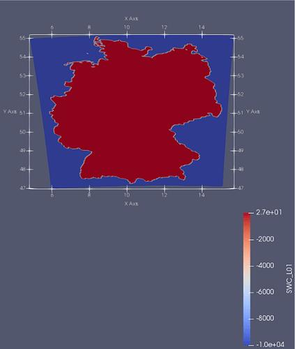 Imported swc.nc with longitude--latidude coordinates