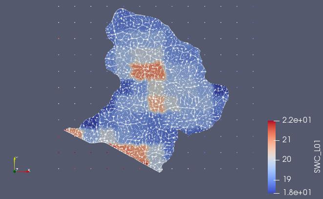 Output of `PointDataSetInterpolator'